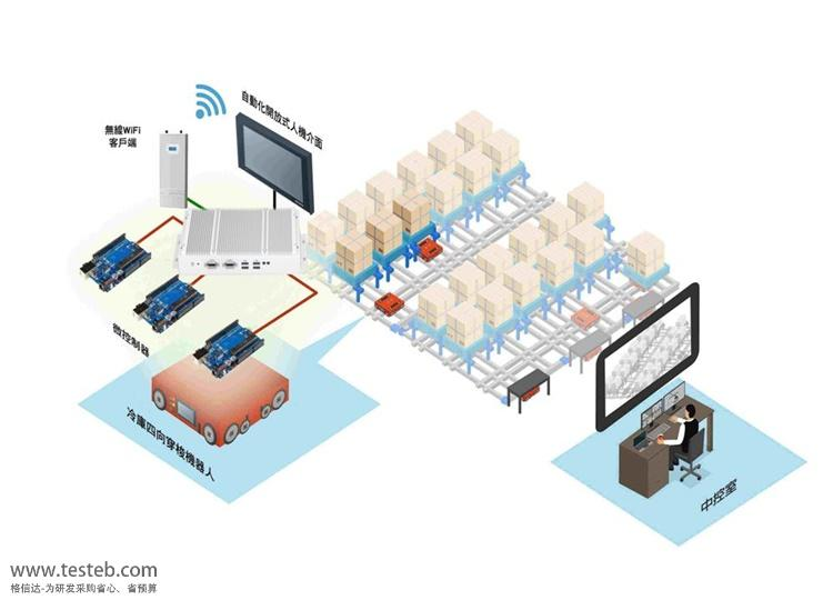 C-Q7U03 工控机工业计算机