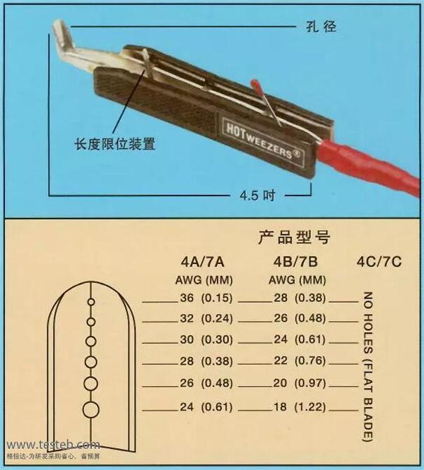 M10-4A 热剥器热剥钳