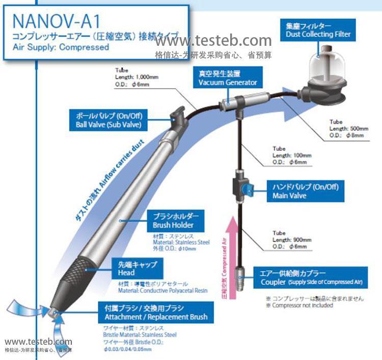 NANO-A1 镊子