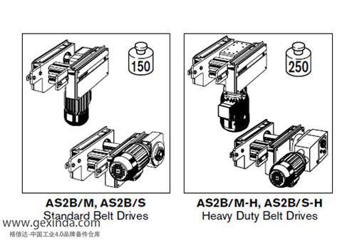 AS2B 传送带