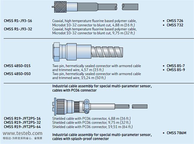CMSS4850 振动传感器