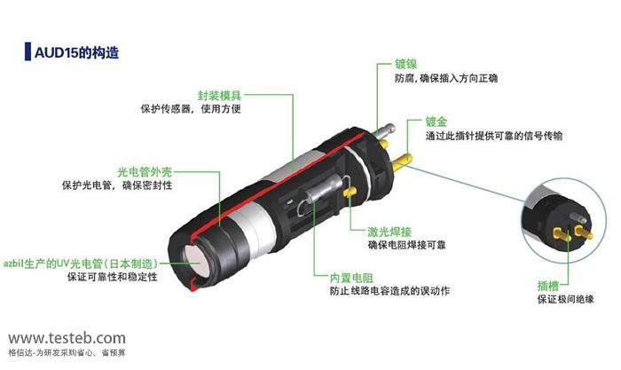 AUD100C1000 火焰探测器