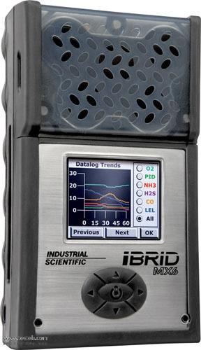 Indsci-MX6 气体检测仪