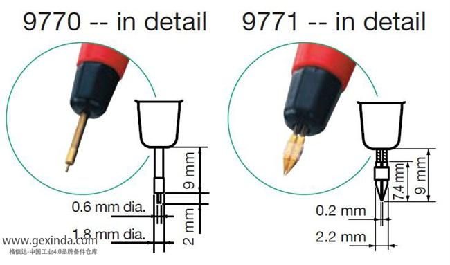 HIOKI-9771 其它附件