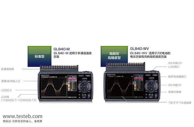 GL840-WV 数据采集器