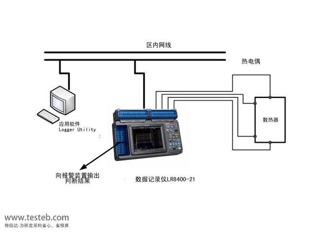 LR8401-21 数据采集器